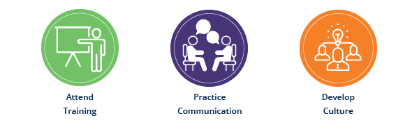 3 Steps to Develop Communication Skills