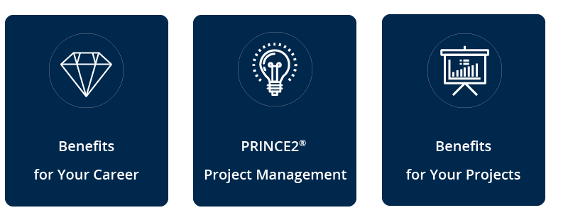 Why Choose PRINCE2®? (7 Benefits of PRINCE2®)