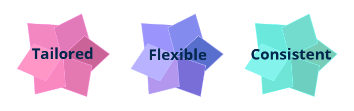 Tailored, Flexible, Consistent