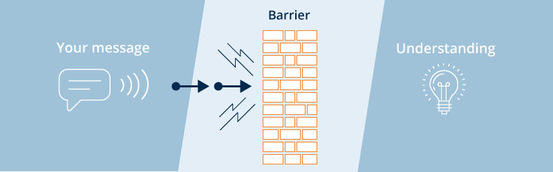 What is a Barrier to Communication?