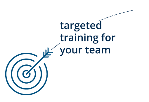 Targeted Training